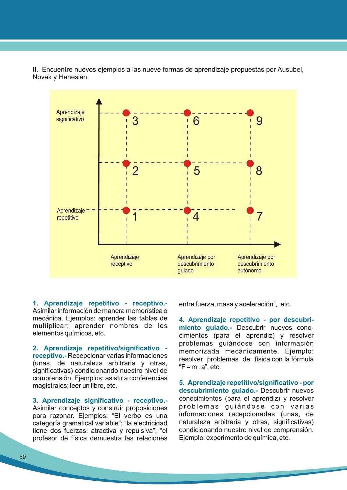 Moderno Plantillas De Curriculum De Aprendiz De Electricista Foto ...
