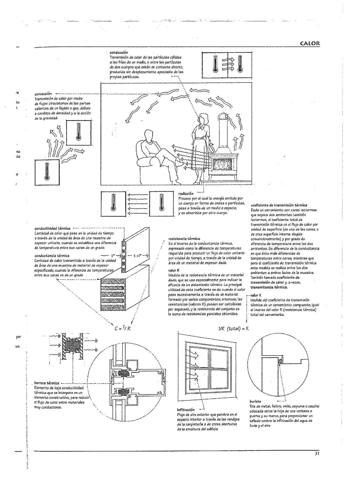 Free download diccionario visual de arquitectura francis d for Diccionario de arquitectura pdf