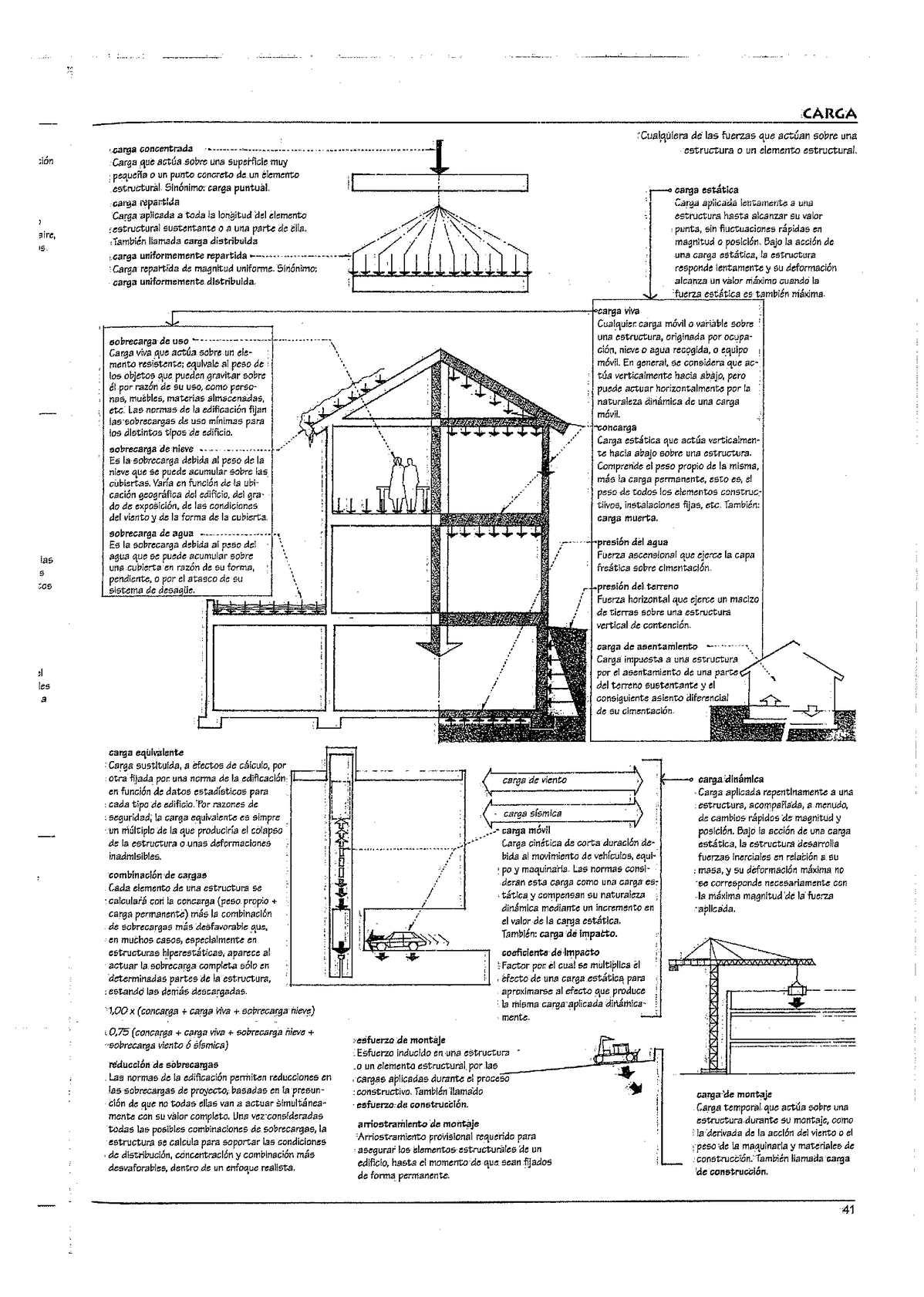 Free download diccionario de arquitectura mesoamericana for Diccionario de arquitectura pdf