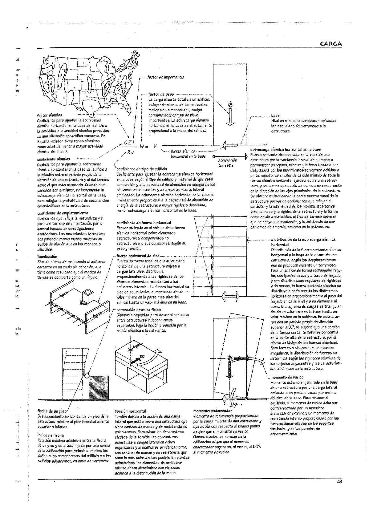 Diccionario visual de arquitectura francis d k ching pdf for Diccionario de arquitectura pdf