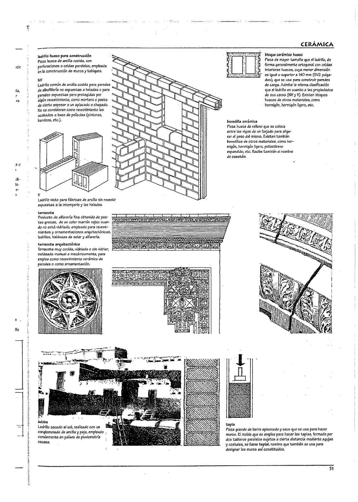 Download as pdf diccionario visual de arquitectura for Diccionario de arquitectura pdf