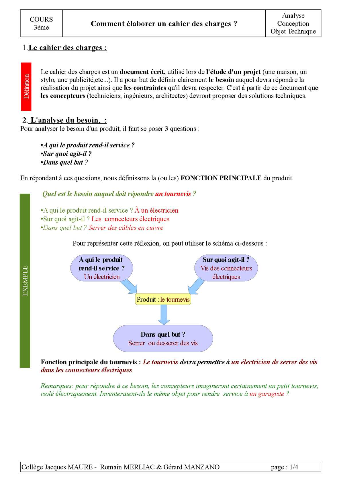 diagram  techno 3eme diagramme pieuvre full version hd