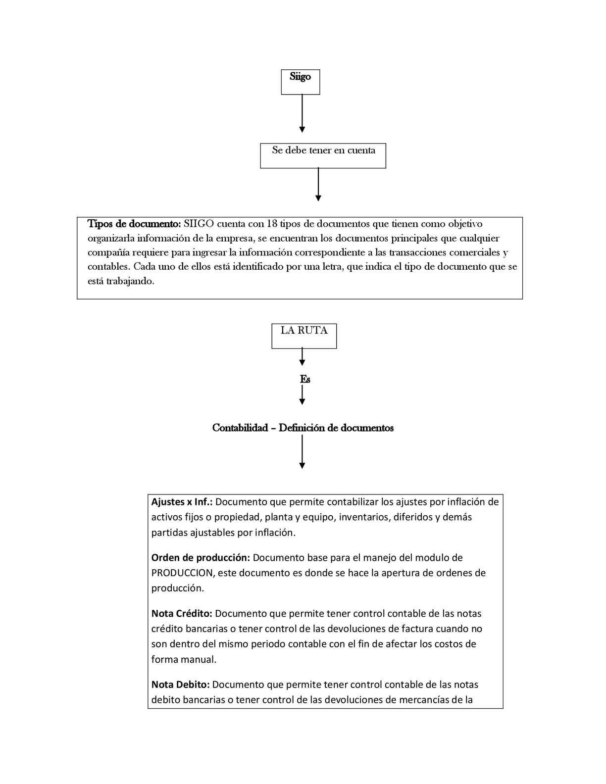 Generador de notas de remision
