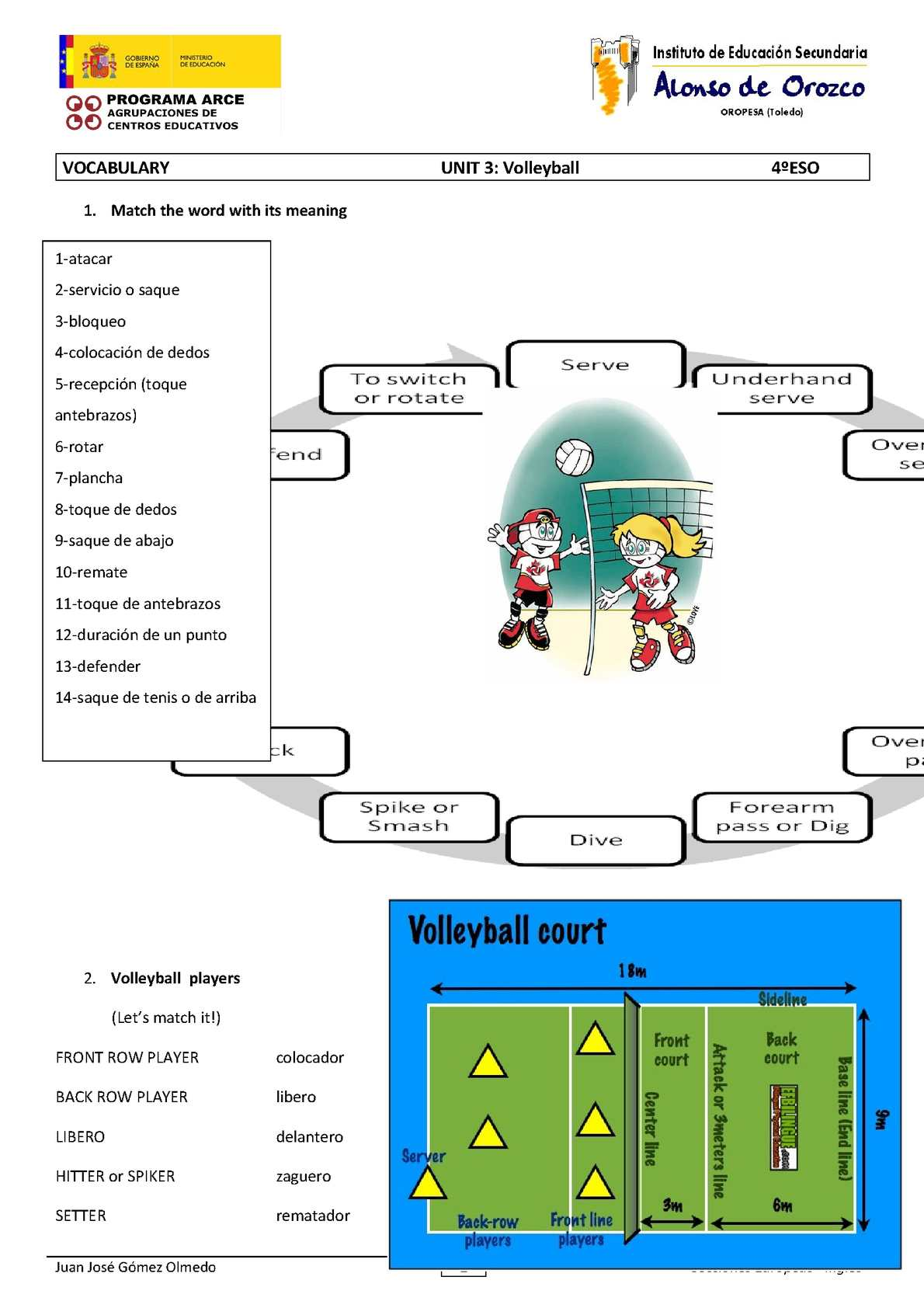 Physical Education-4º ESO - volleyball - vocabulary
