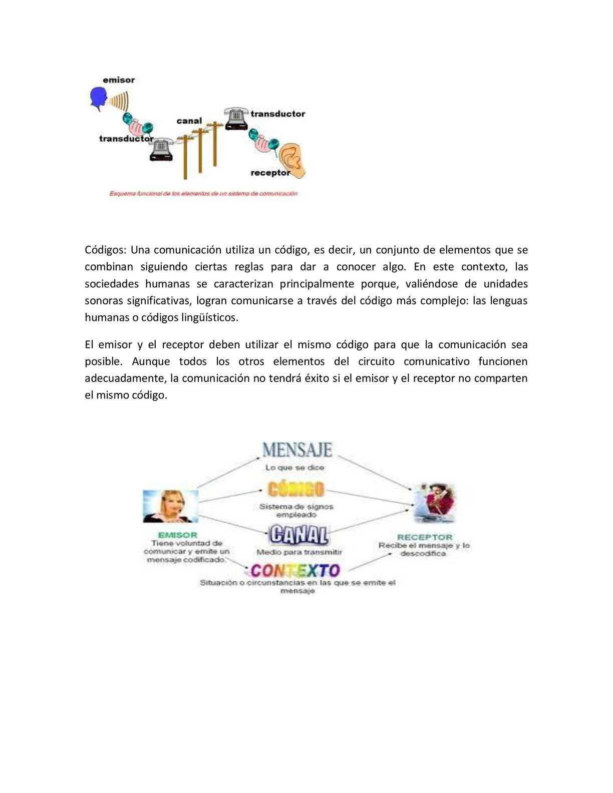 Circuito Comunicativo : 1.2 receptor emisor receptor medios codigos y protocolos calameo