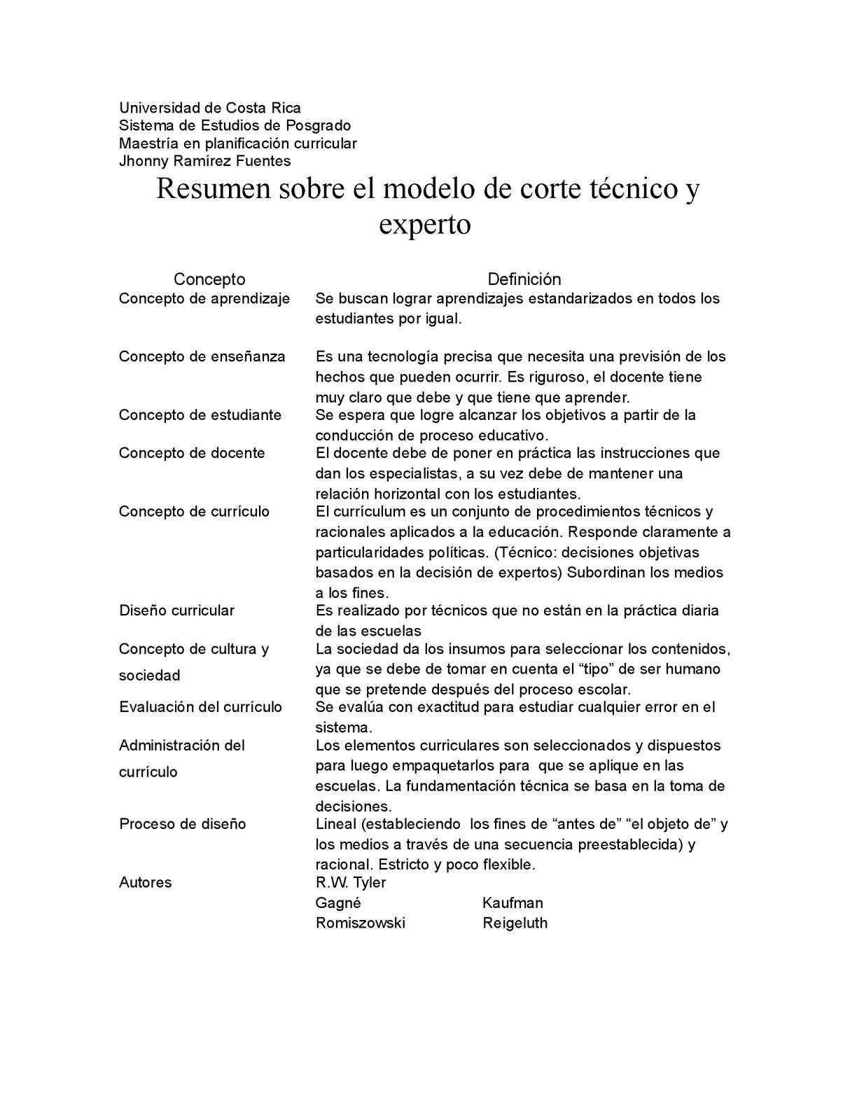 Calaméo - Resumen sobre el modelo de corte técnico