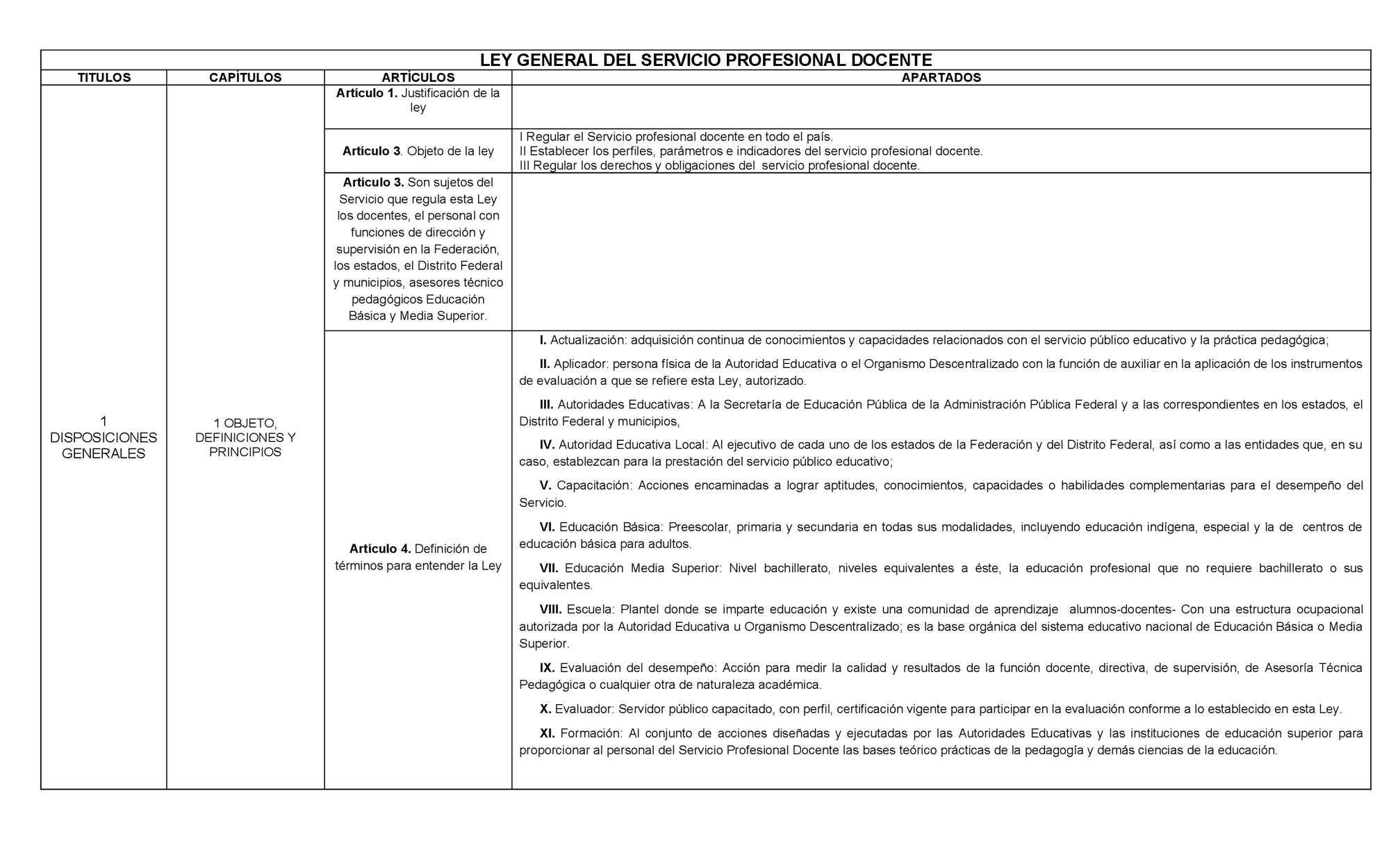 Resumen de la Ley General del Servicio Profesional Docente - CALAMEO ...