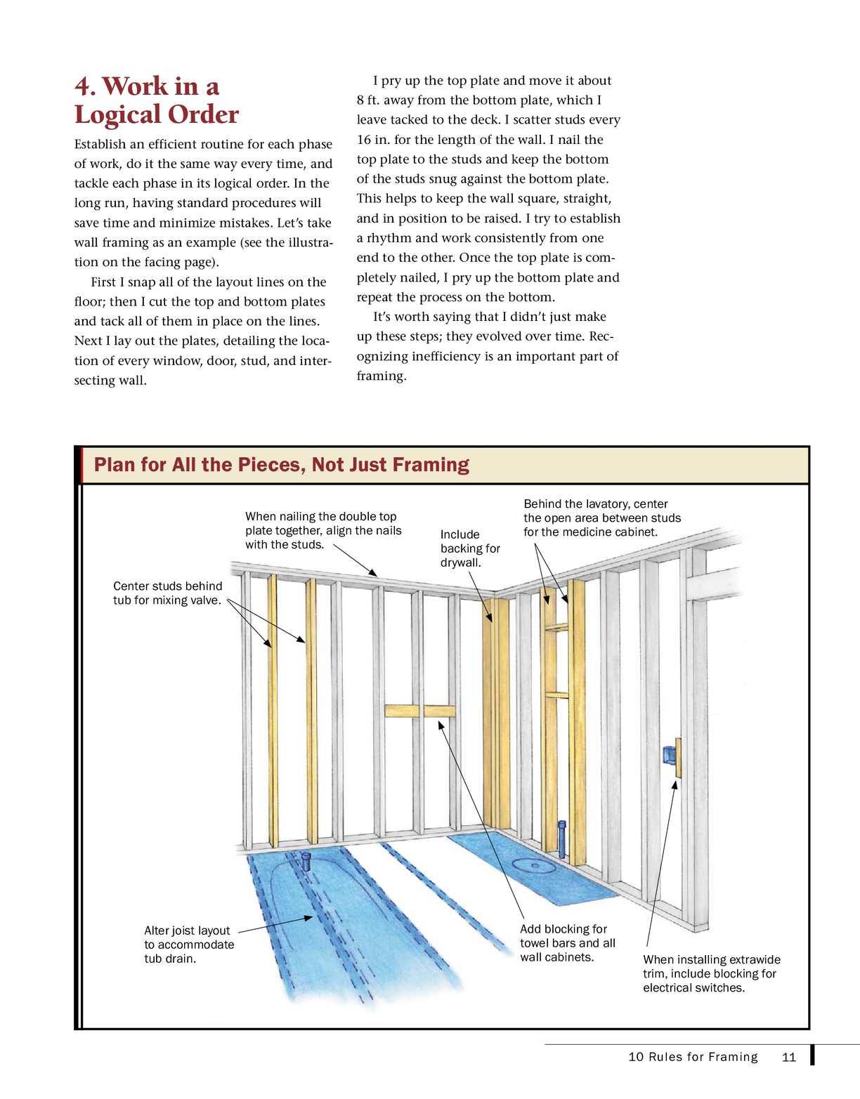 FHB FPBP Framing Walls Floors and Ceilings - CALAMEO Downloader