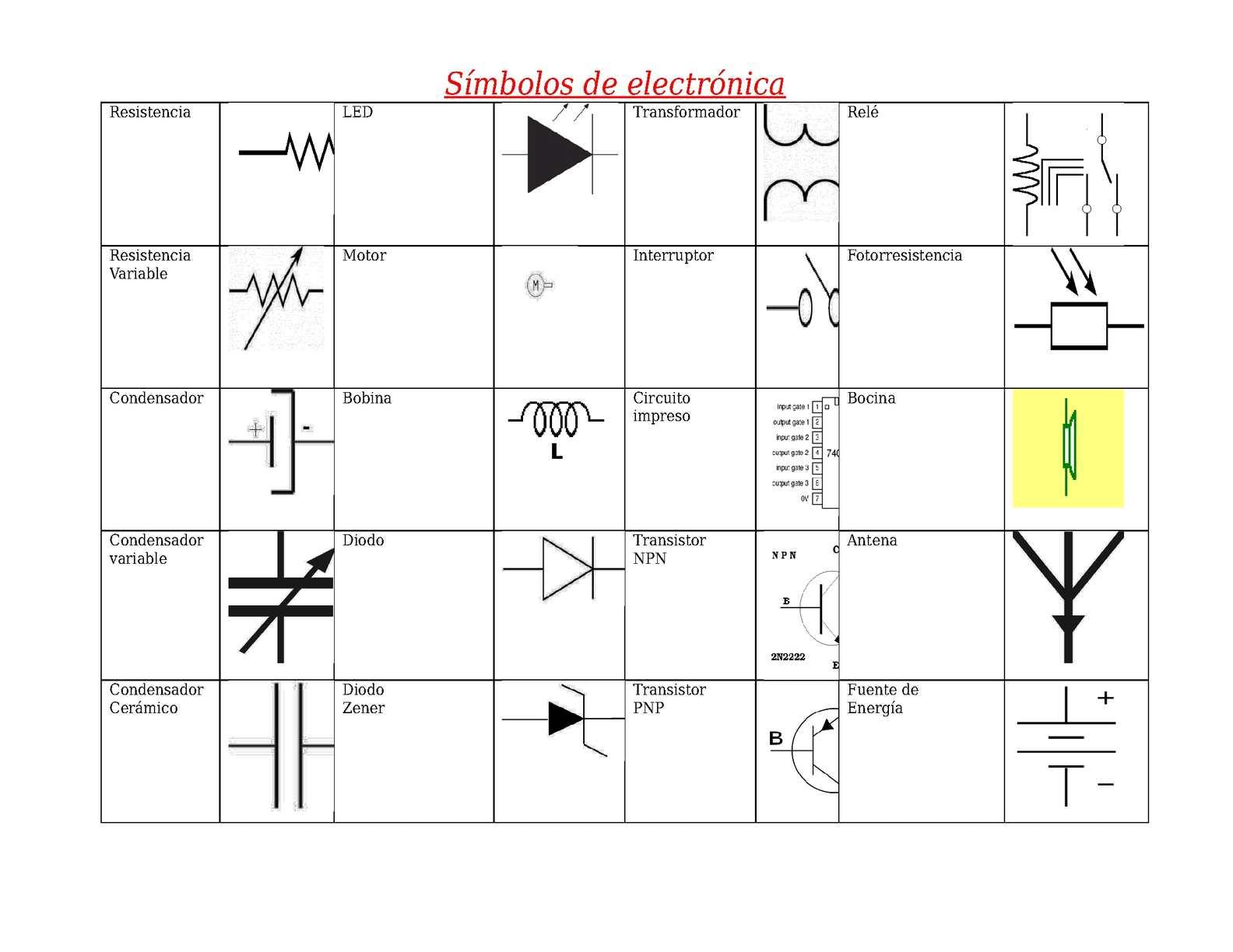 Circuito Zener : Calaméo símbolos de electrónica