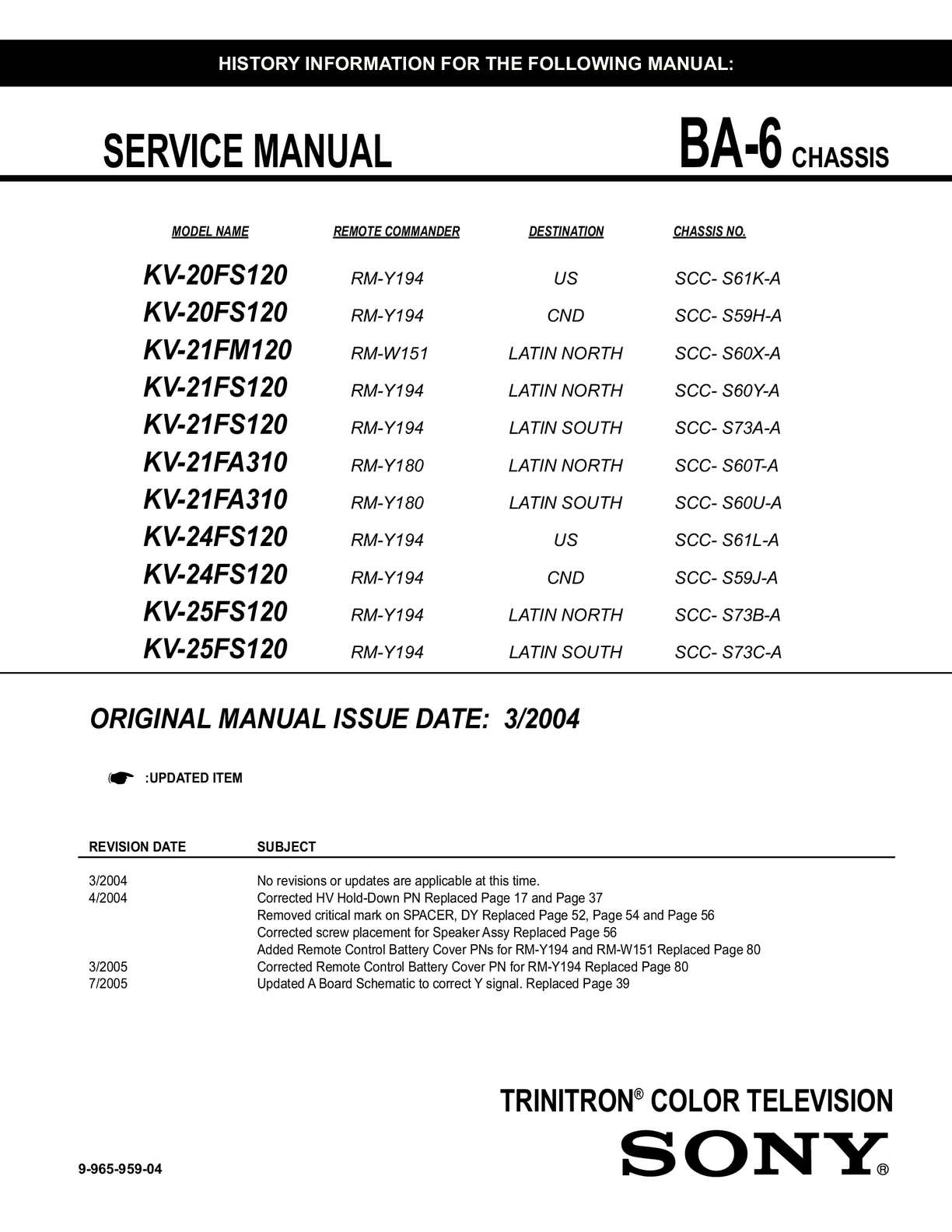 Calamo Manual De Servicio Para Tv Sony Subwooferampwiringdiagram Updated Neon Wiring Diagram My B9