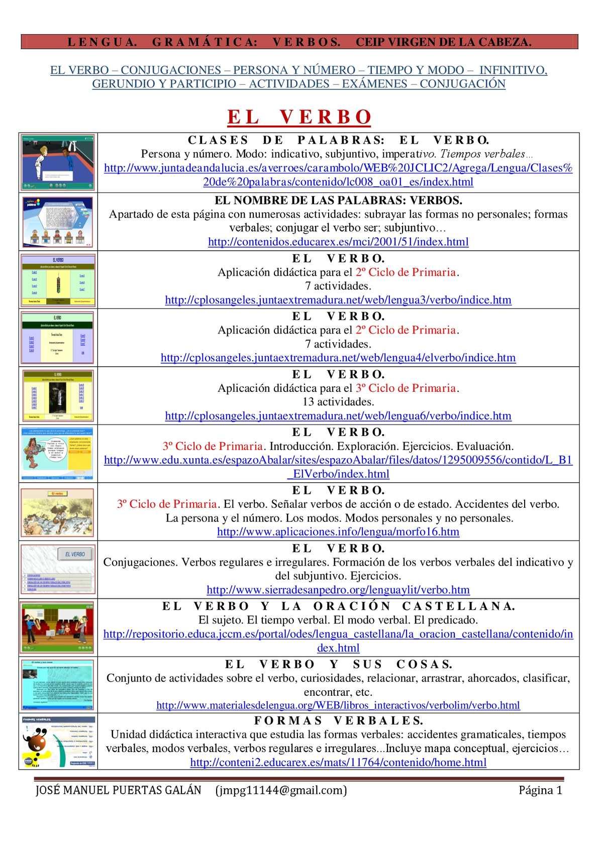 el futuro simple ejercicios pdf