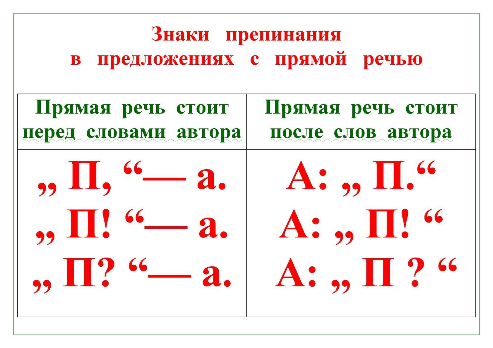 предложения к схемам по прямой речи