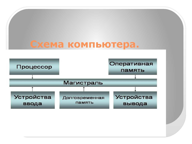 Схема колонки компьютера