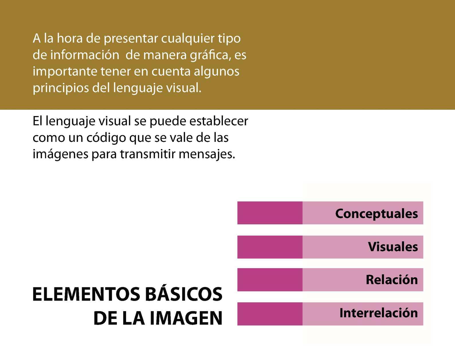Elementos básicos del lenguaje visual