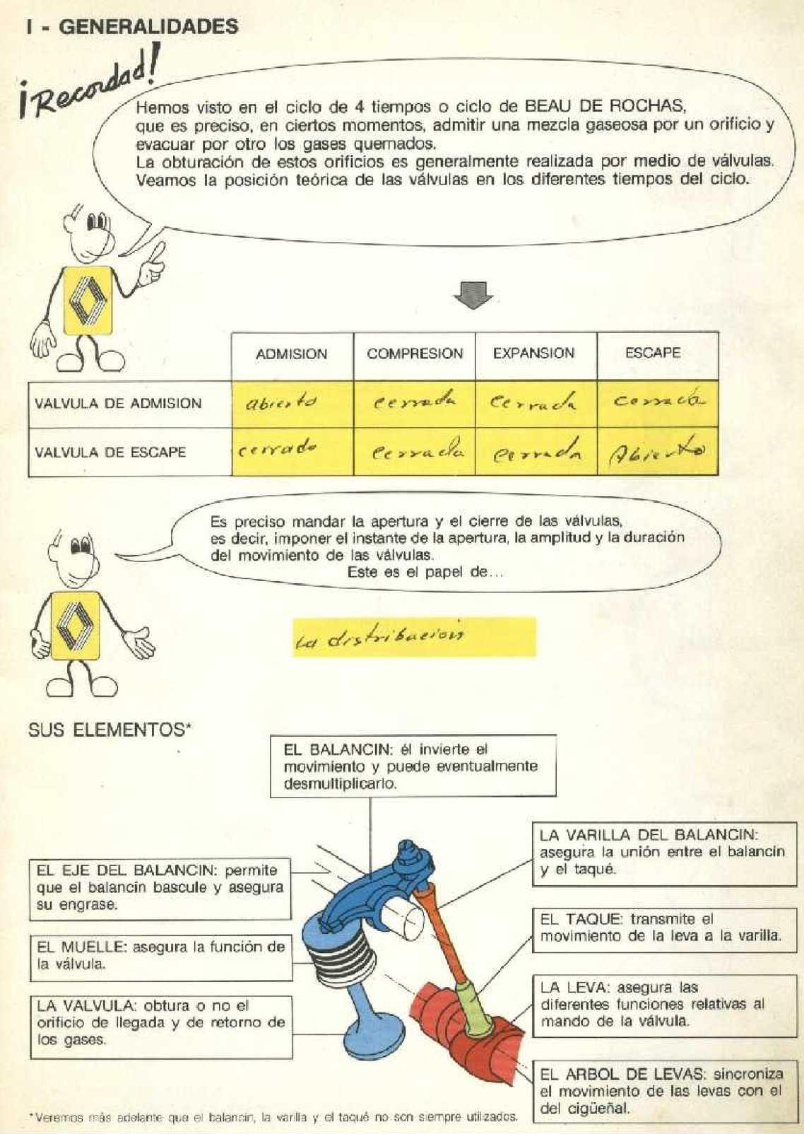 Basico Motor 2 - Distribución