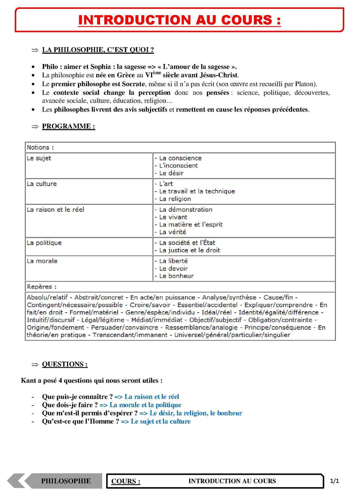 TS - PHILOSOPHIE – Introduction | JéSky.fr