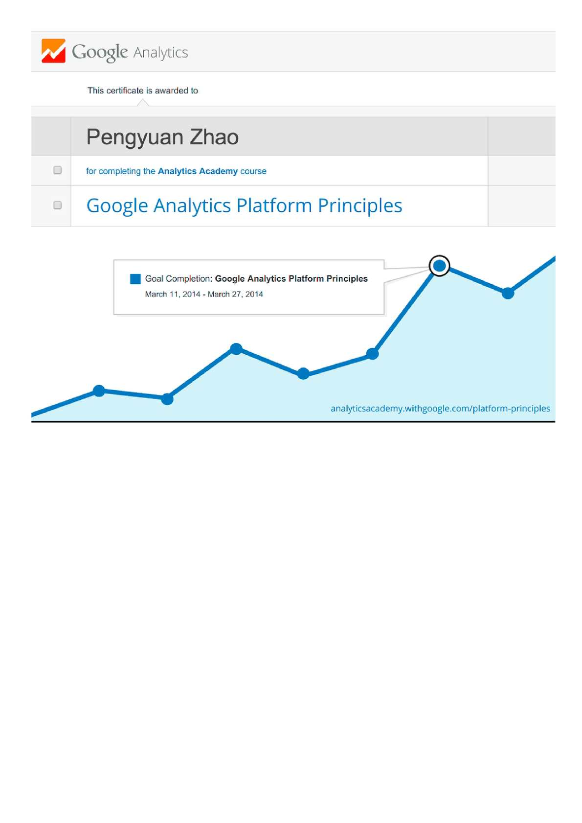 Calamo Certificate Course Google Analytics Platform Principles