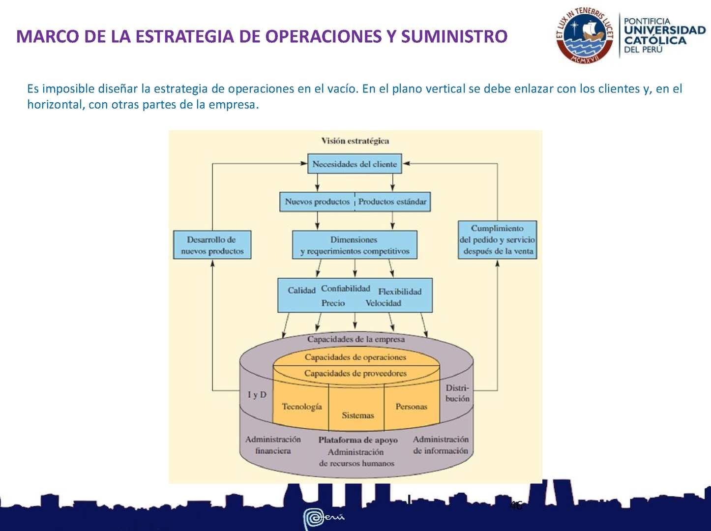 Administración de Operaciones y Gestión de la Cadena de Suministro ...
