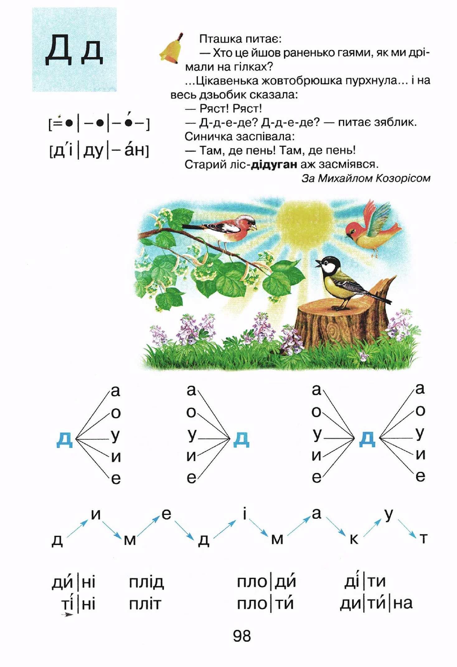 1 буквар науменко захарійчук клас гдз
