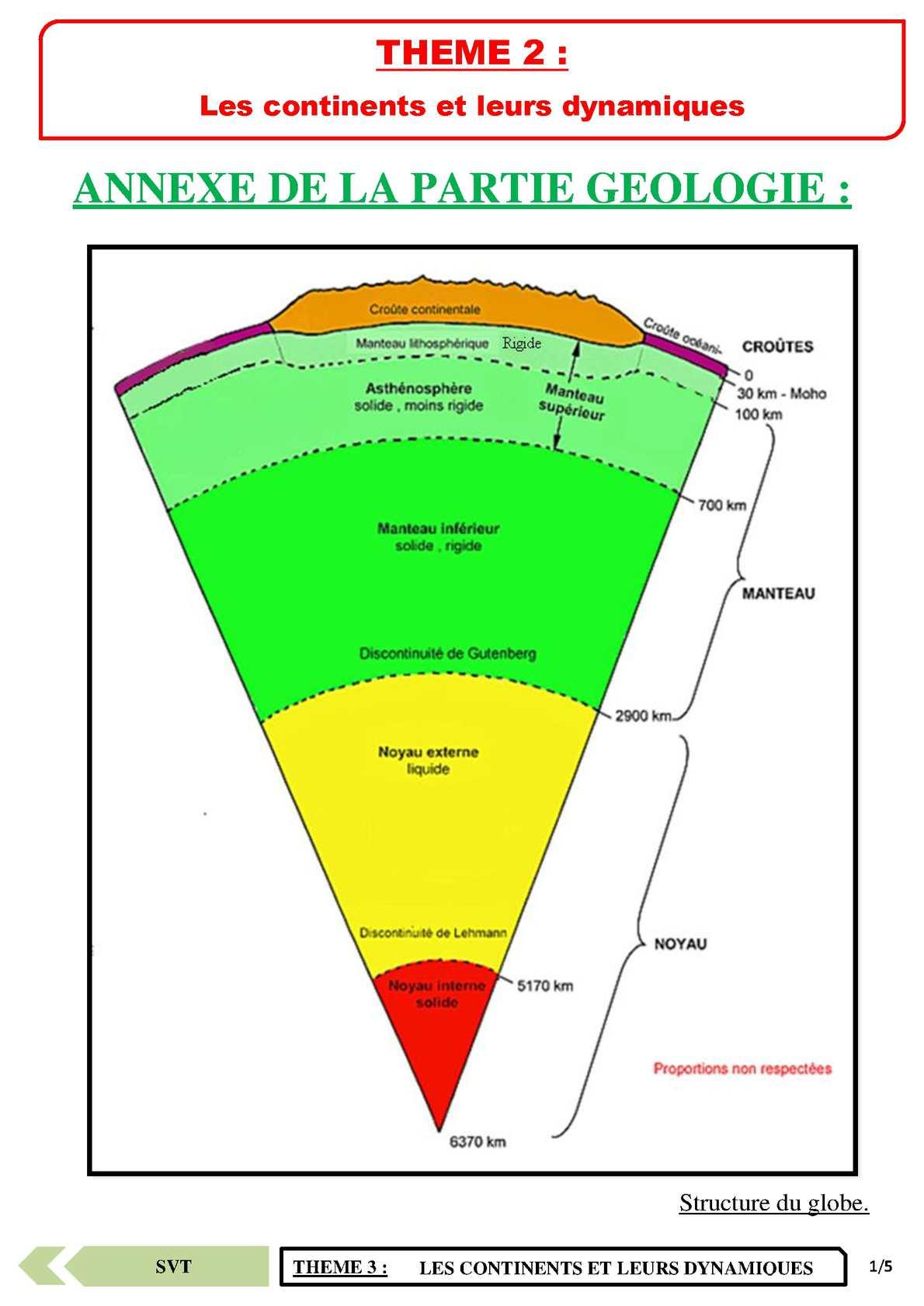 TS - SVT - Annexe thème 2 (géologie)
