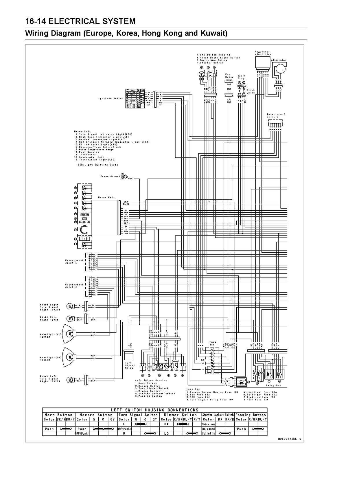 kawasaki er 6f wiring harness kawasaki auto wiring diagram schematic kawasaki ninja 650r er 6f abs er 6f fuel system wiring diagram pdf on kawasaki er