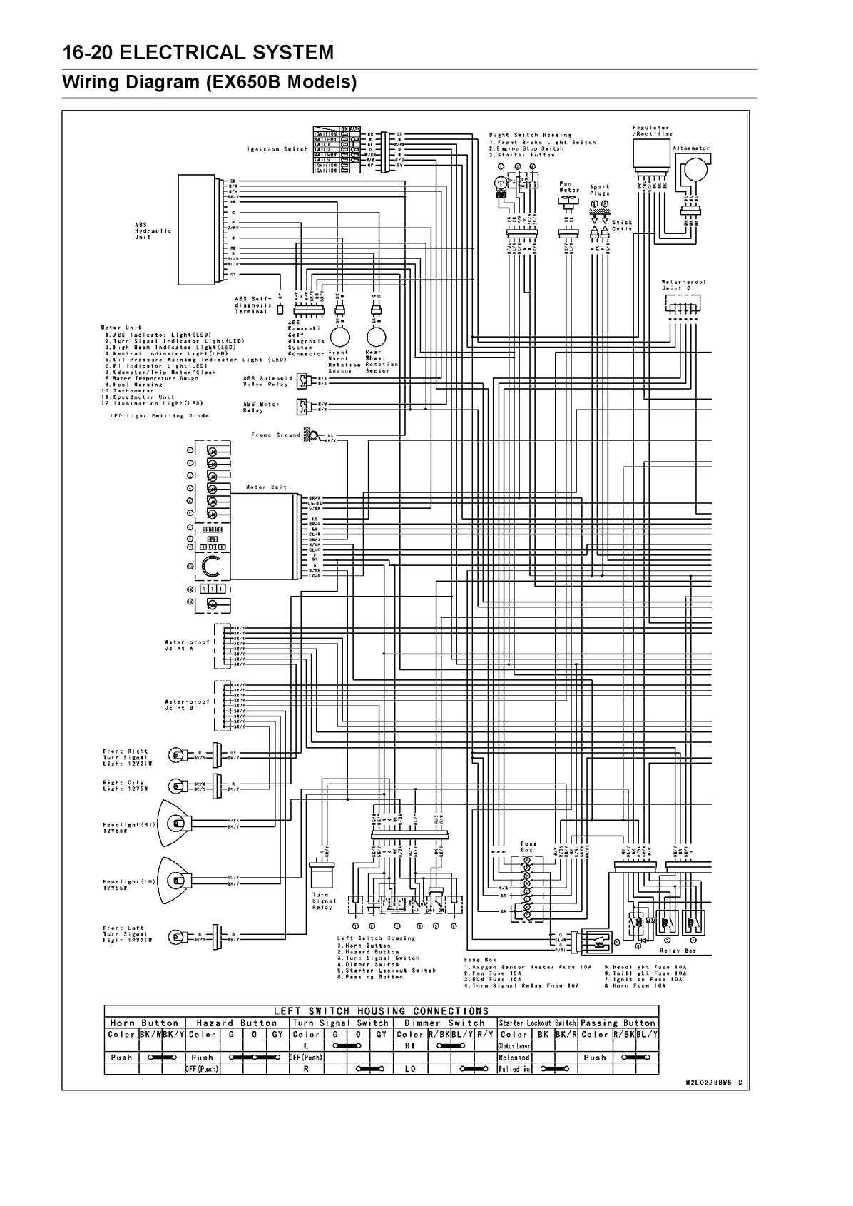 07 Kawasaki 650r Wiring Schematic Great Design Of Diagram Ninja 300 25 Images 1995 Mule 4x4