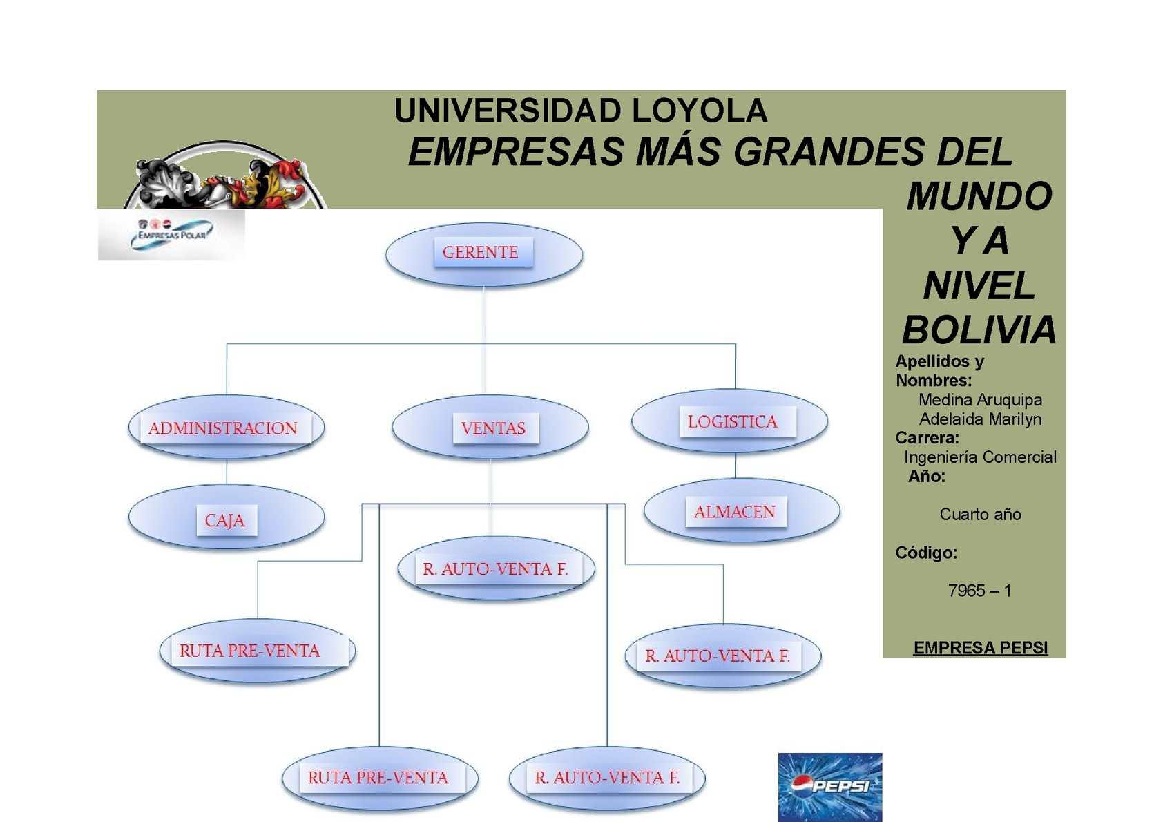 Calam o empresas mundiales y empresas nacionales for Cuarto mas empresa