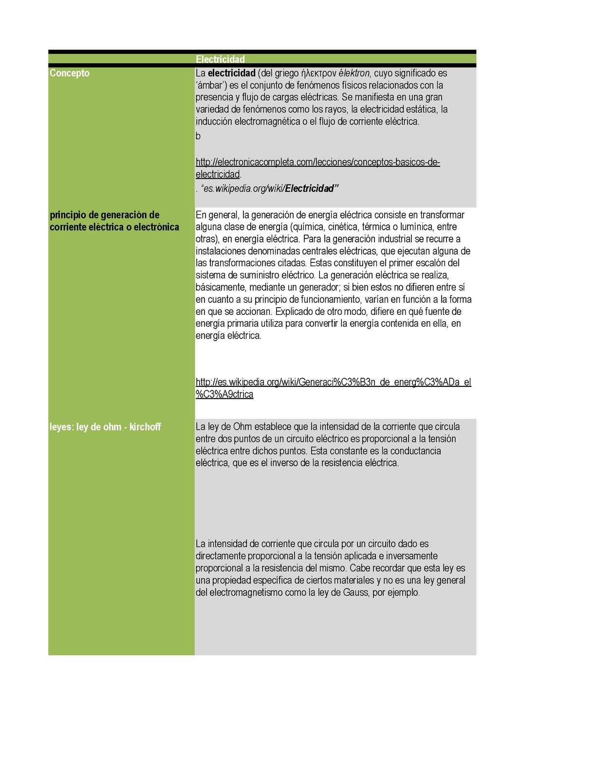 Circuito Hidraulico Mixto : Calaméo cuadro comparativo