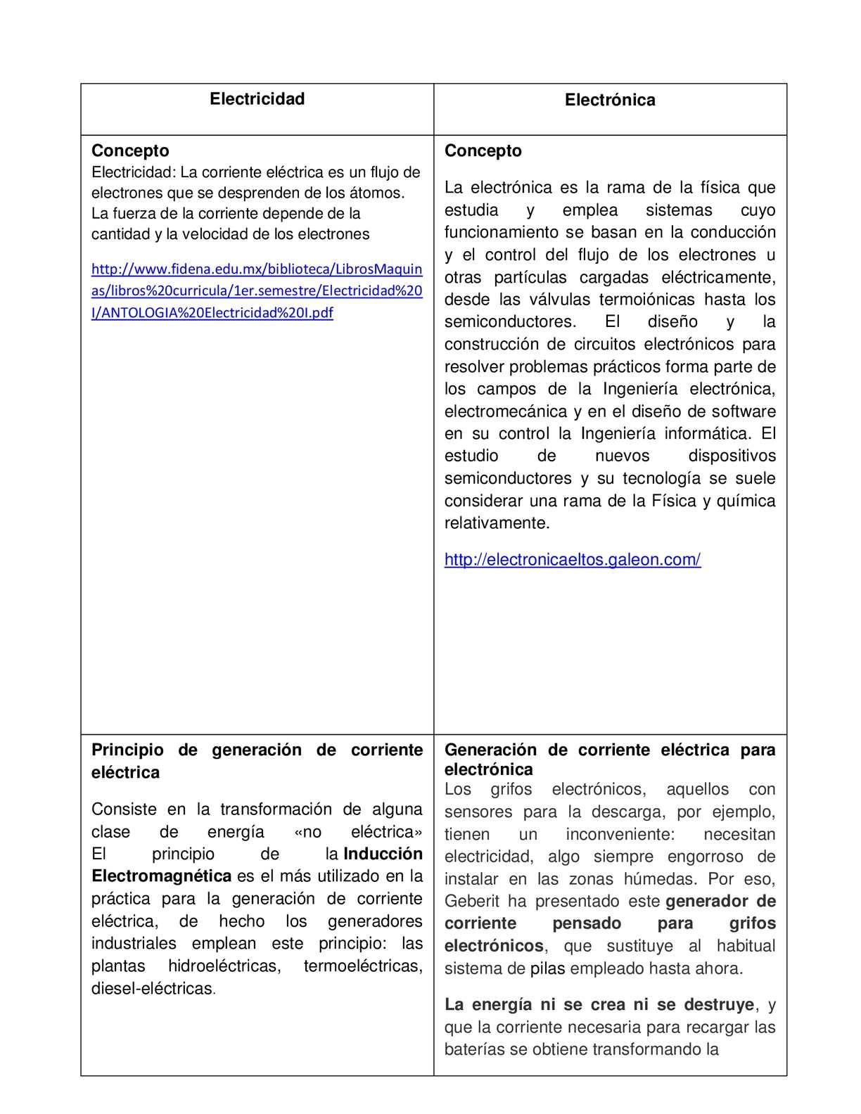 Calaméo - CUADRO COMPARATIVO ELECTRICIDAD