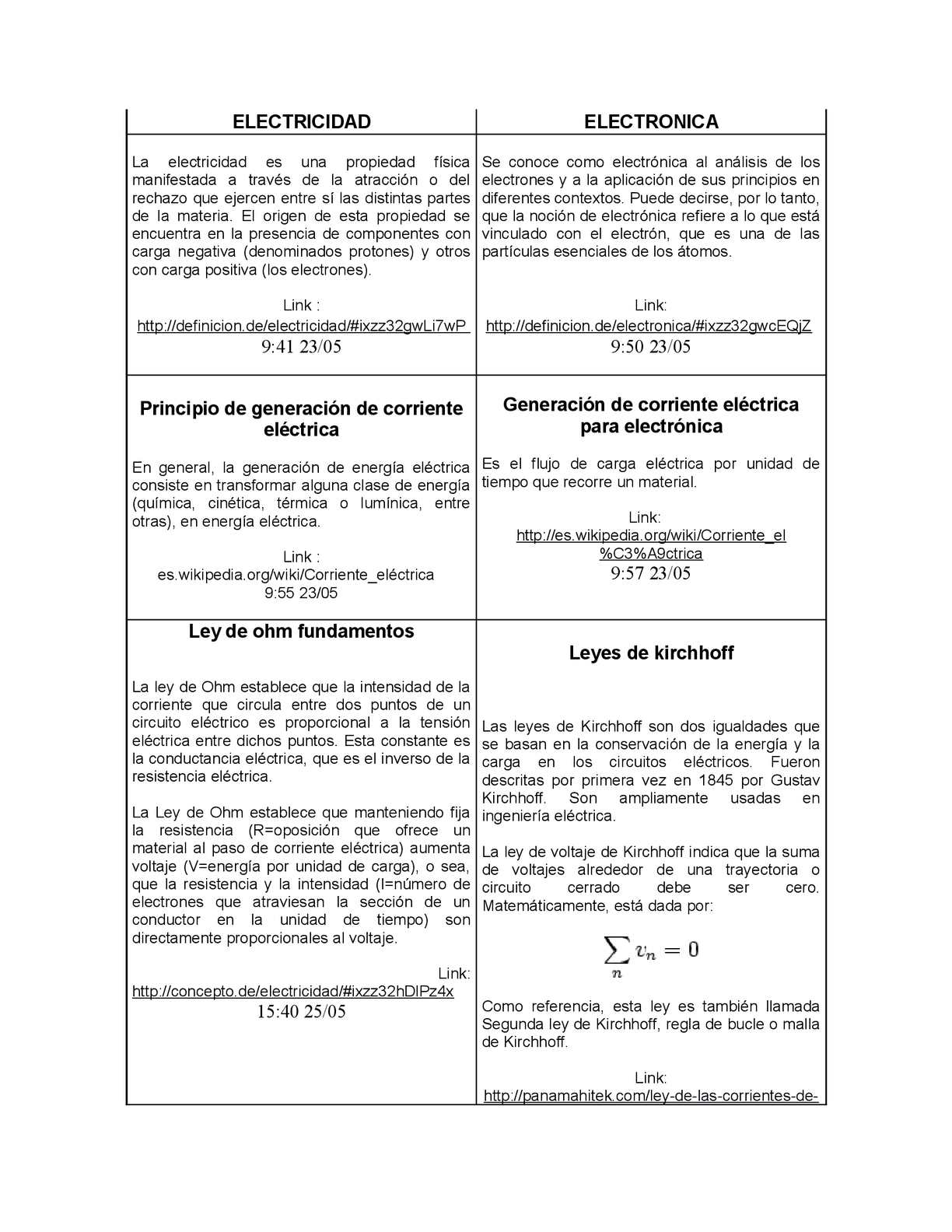 Calaméo - Cuadro comparativo electricidad y electronica