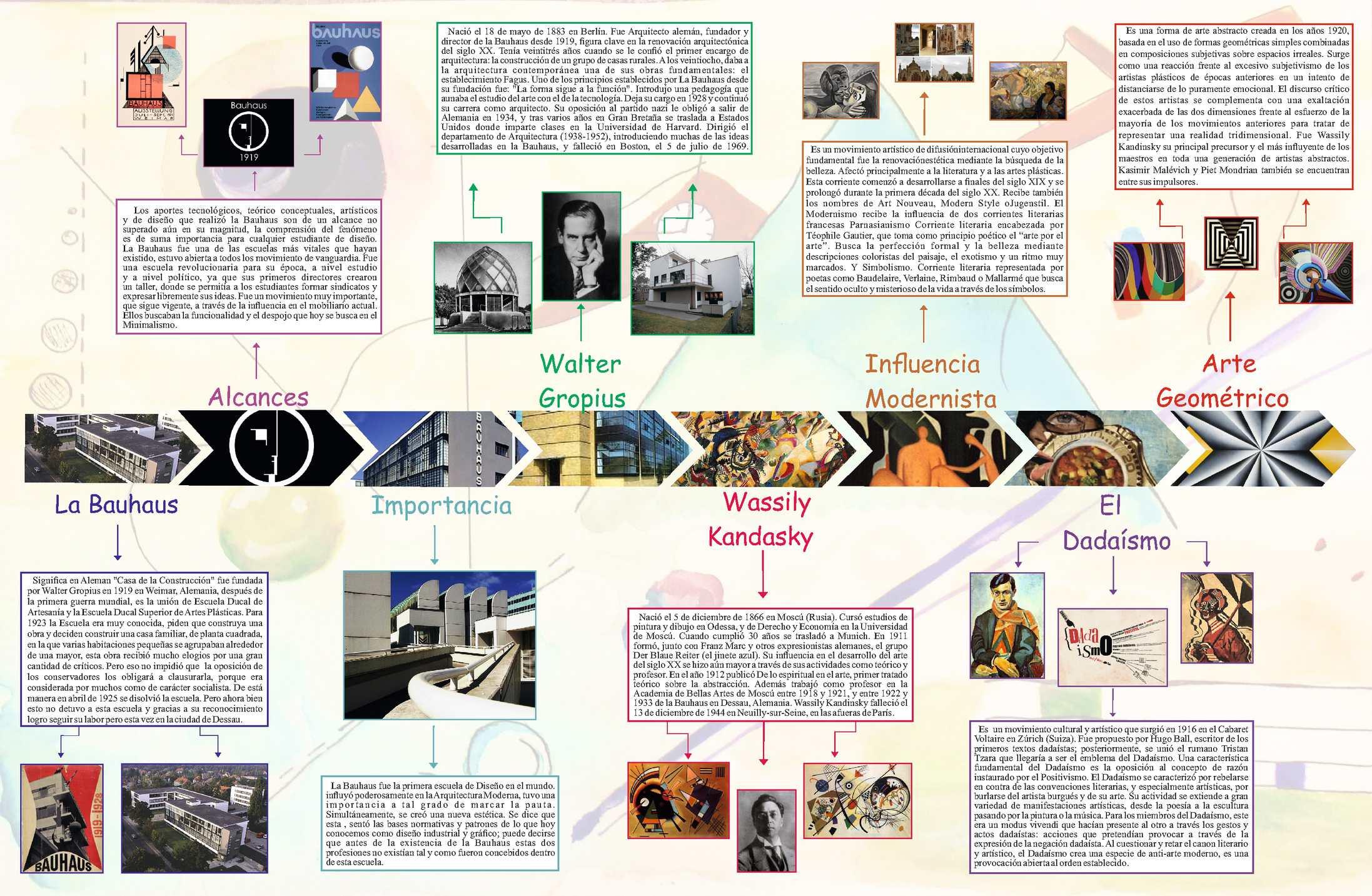 Calam o linea del tiempo for Arquitectura para la educacion pdf
