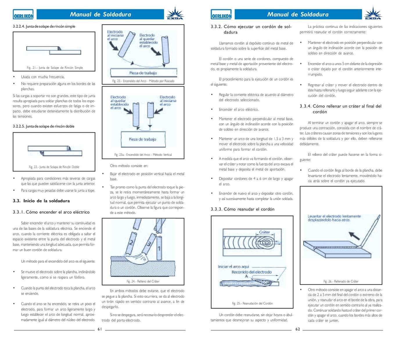 Manual de Soldadura - CALAMEO Downloader