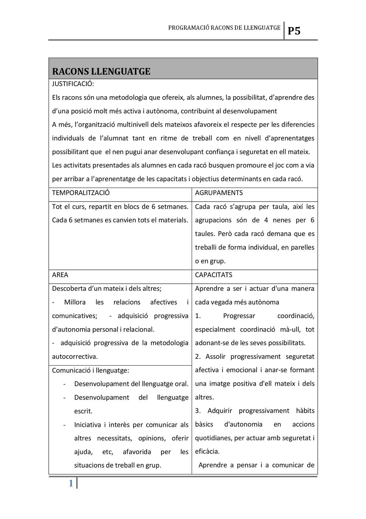 Programacio racons de llengua
