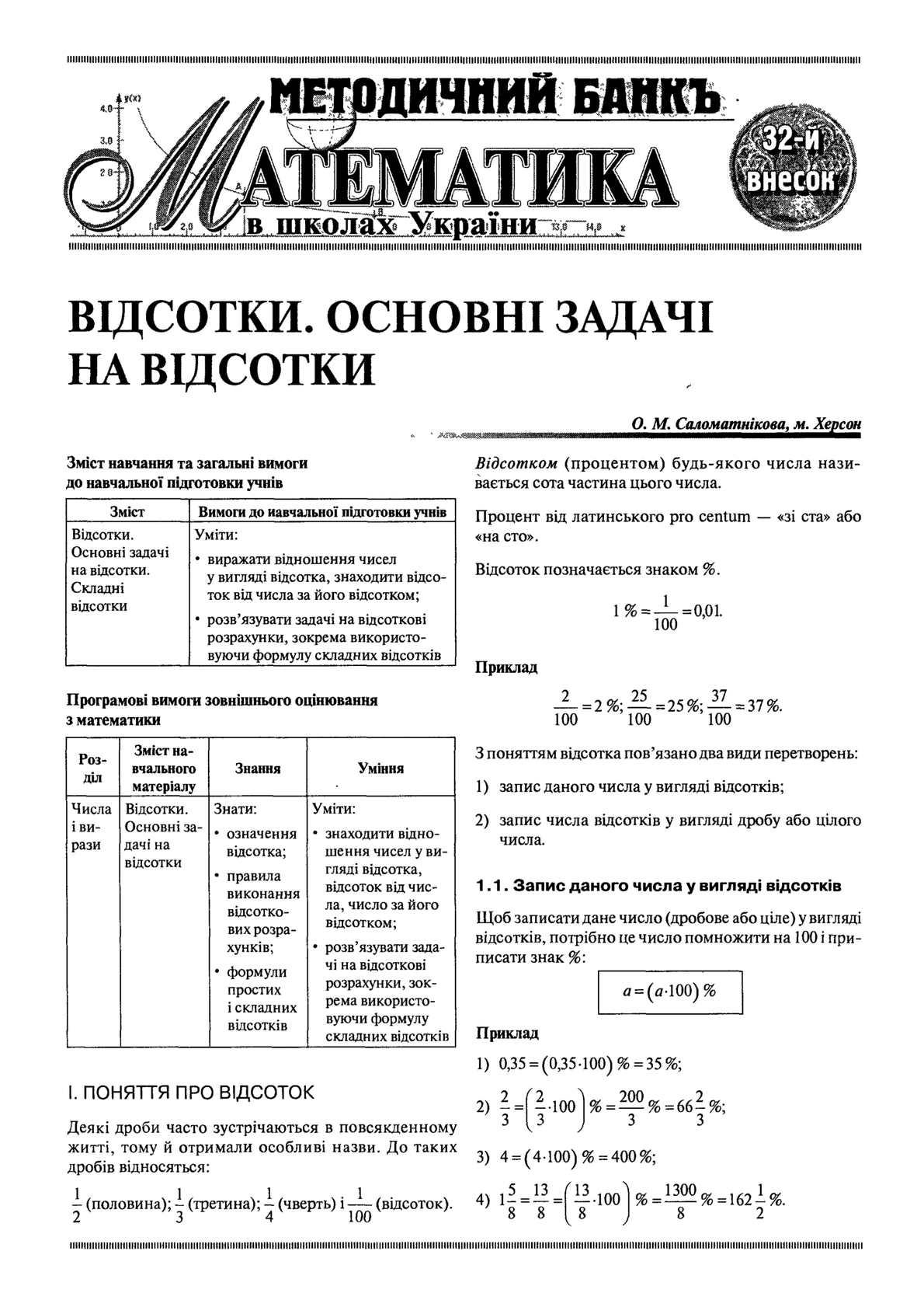 О.М. Саломатнікова Основні задачі на відсотки