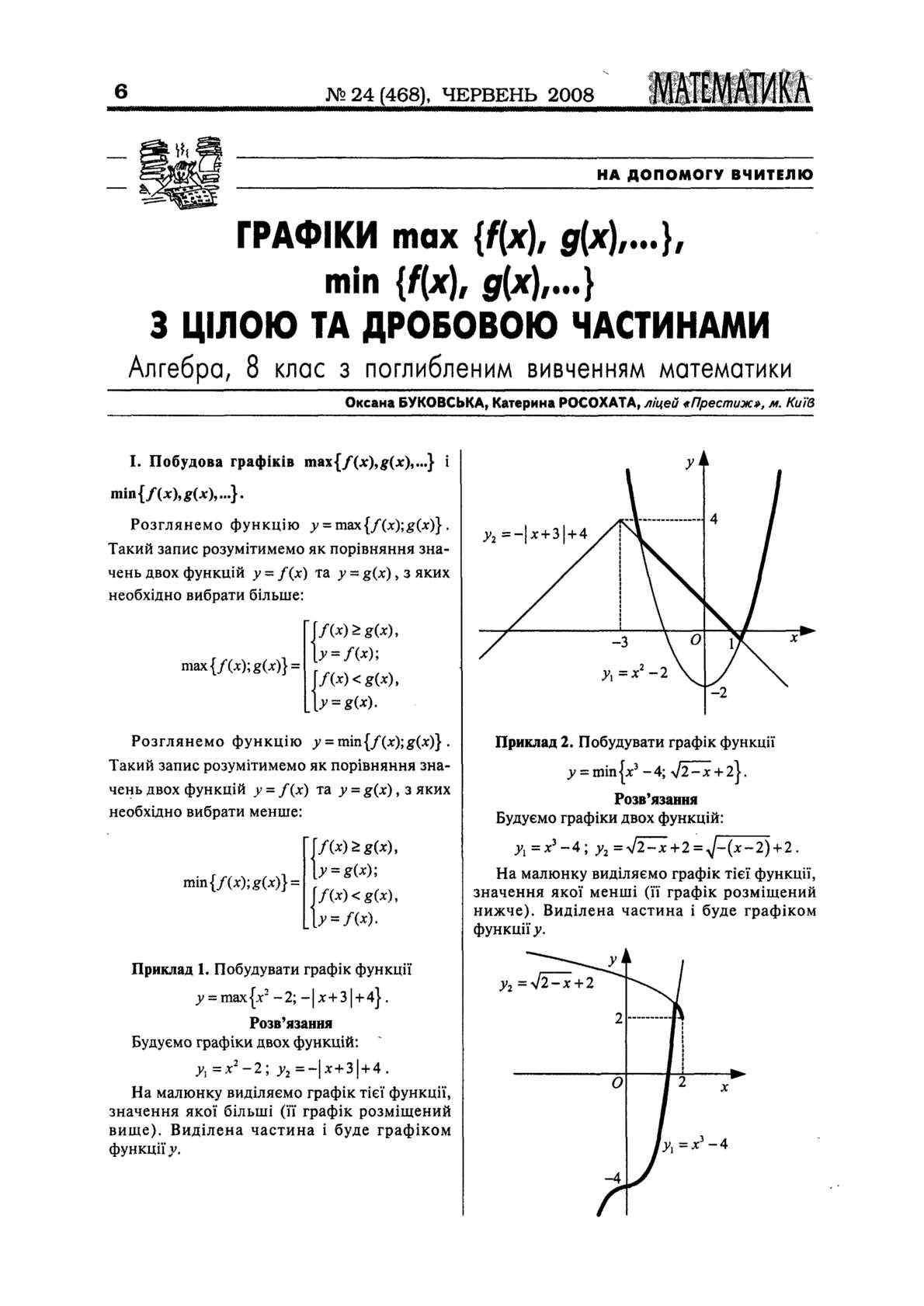 О.Буковська К. Росохата Графіки з цілими і дробовими частинами