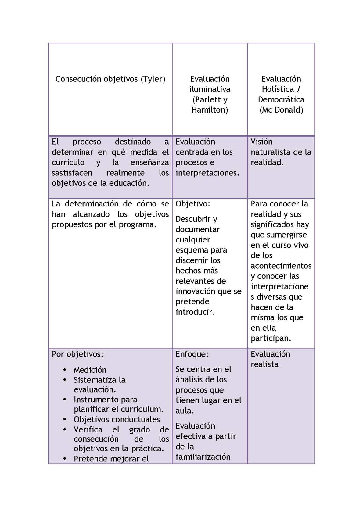 Calaméo - Modelos de evaluación educativa