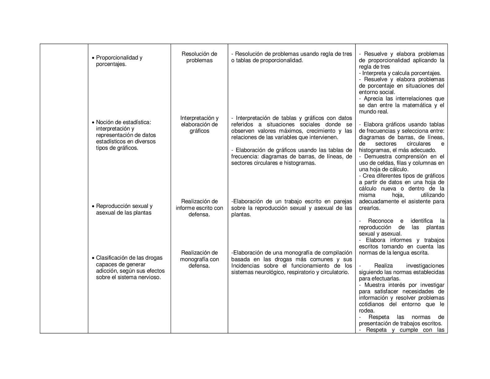Perfecto Endocrina Diagrama Del Sistema De Hoja De Cálculo Friso ...
