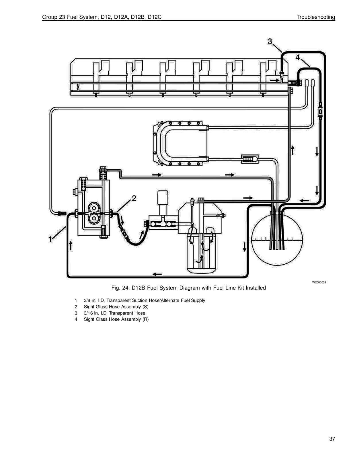 general fuel pump diagram wiring diagram mega general fuel pressure diagram wiring diagram mega general fuel pump diagram