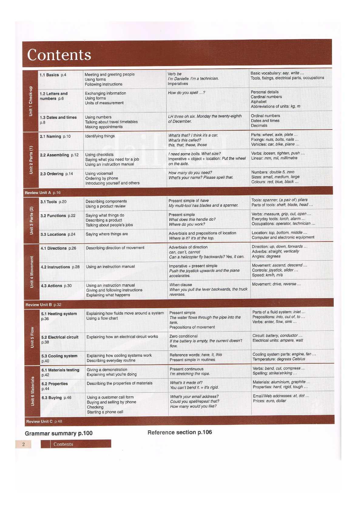 حل كتاب technical english 1 course book
