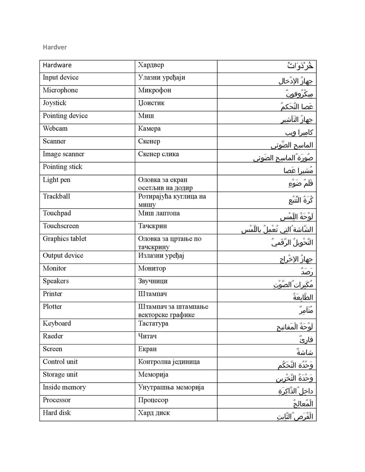 recnik strucna terminologija arapski