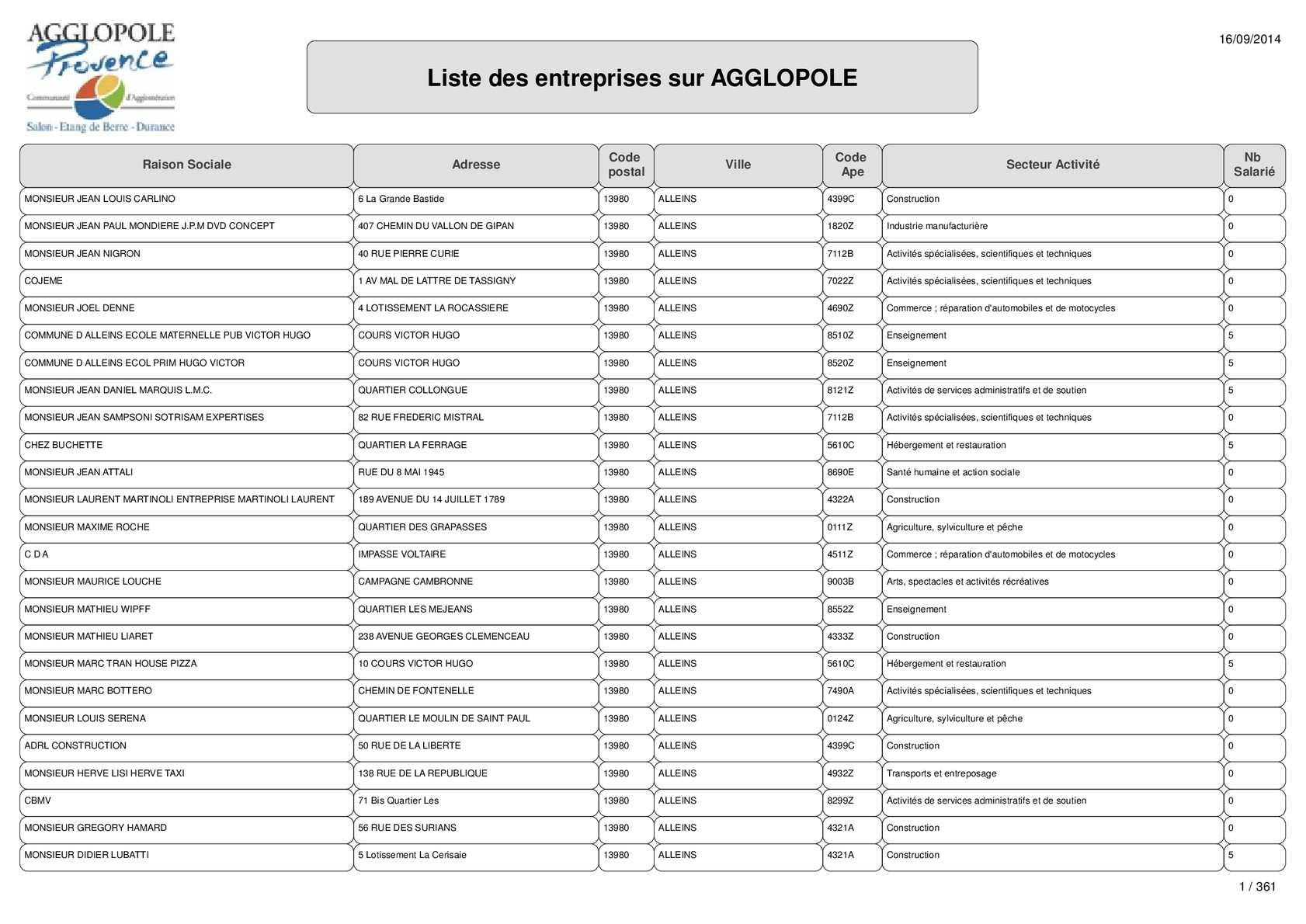 Calam 233 O Liste Des Entreprises 160914