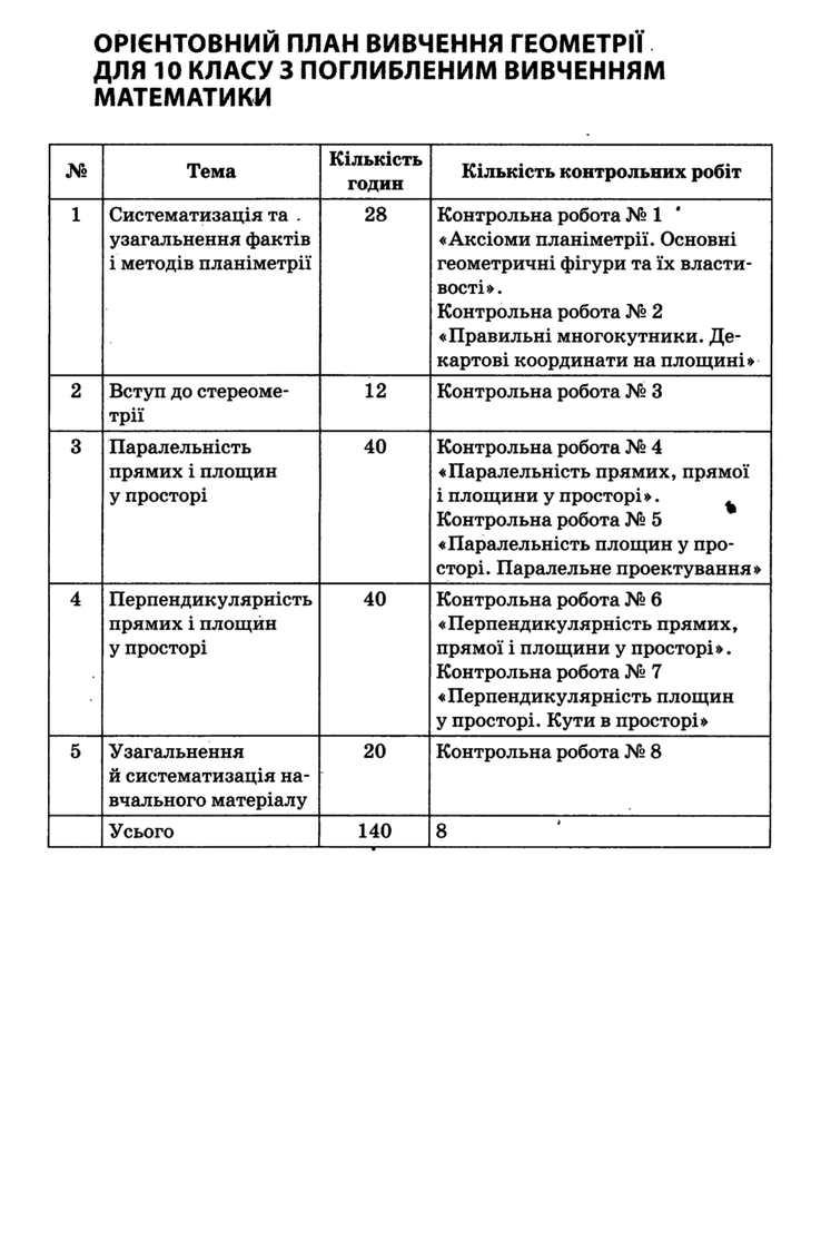 Боренкова З.І., Тахтєєва Л.М. Контрольні роботи з геометрії для 10 класу з поглибленим вивченням математики