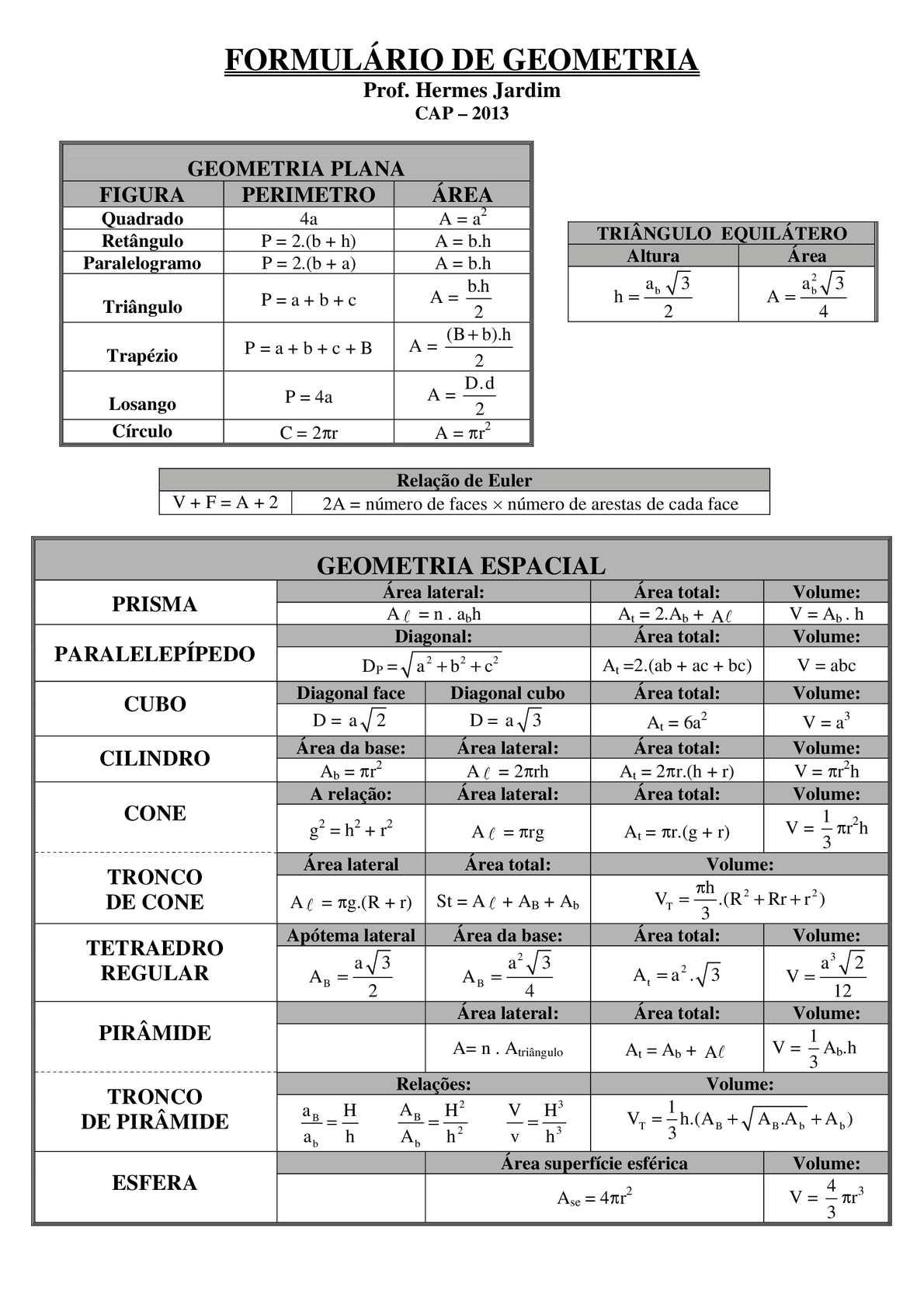 Formulario Geometria Espacial