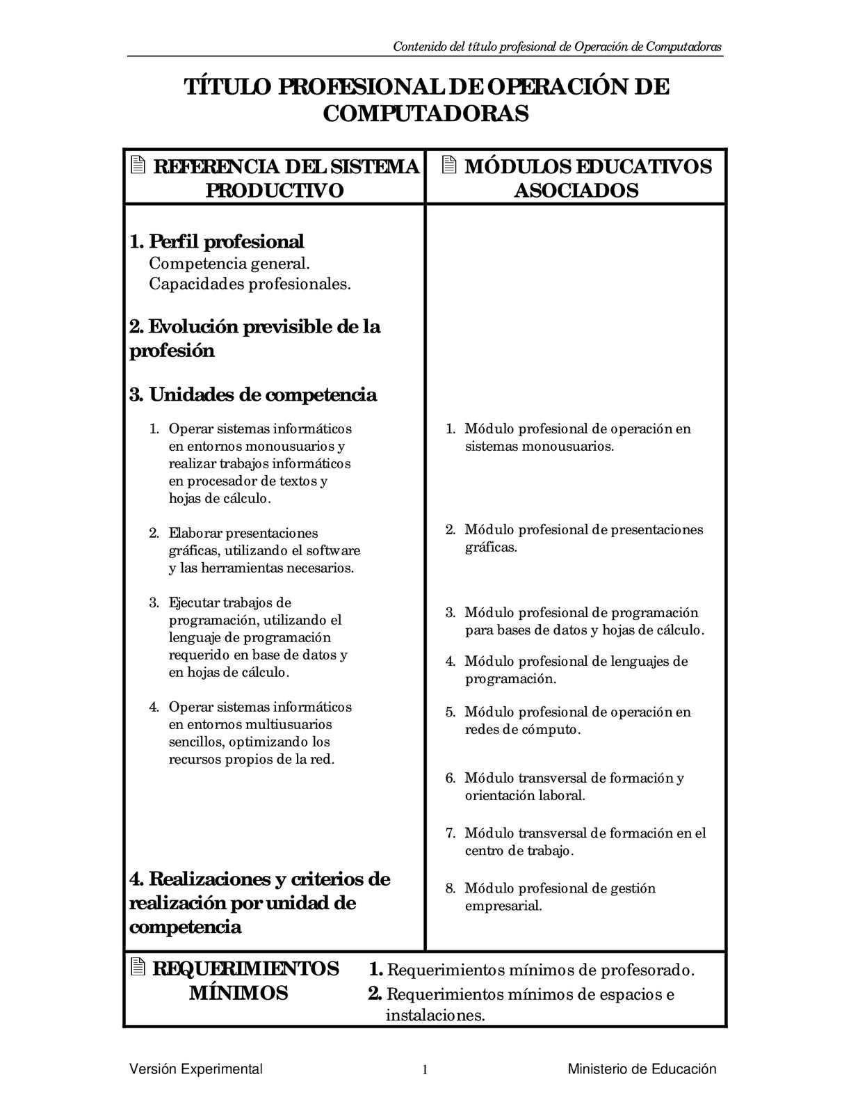 CNTPC - 01 Operación de Computadoras (Perfil profesional y módulos)
