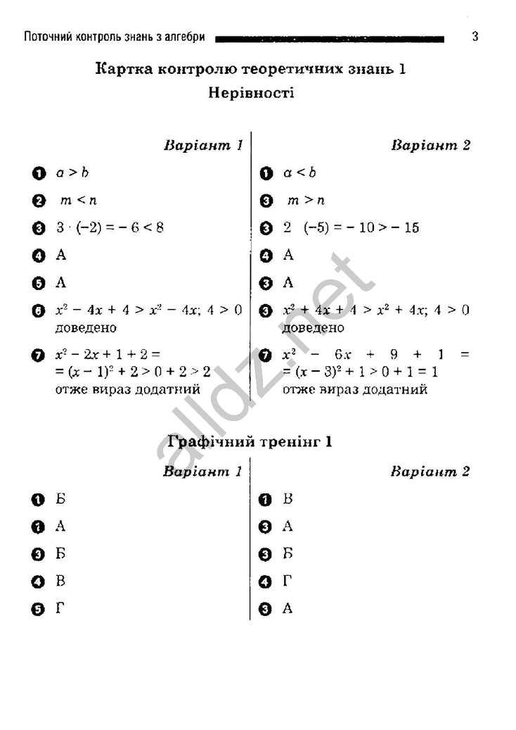 Алгебра 9 клас Комплексний зошит Стадник.