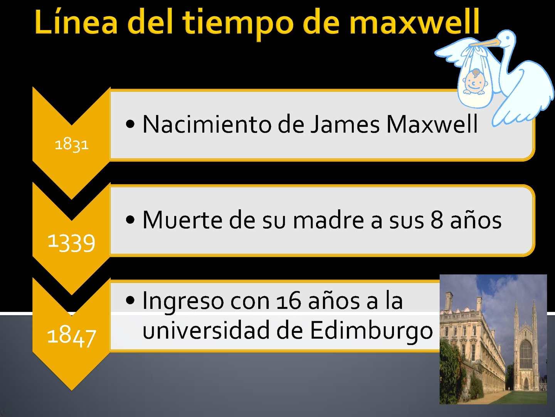 james clerk maxwell books pdf