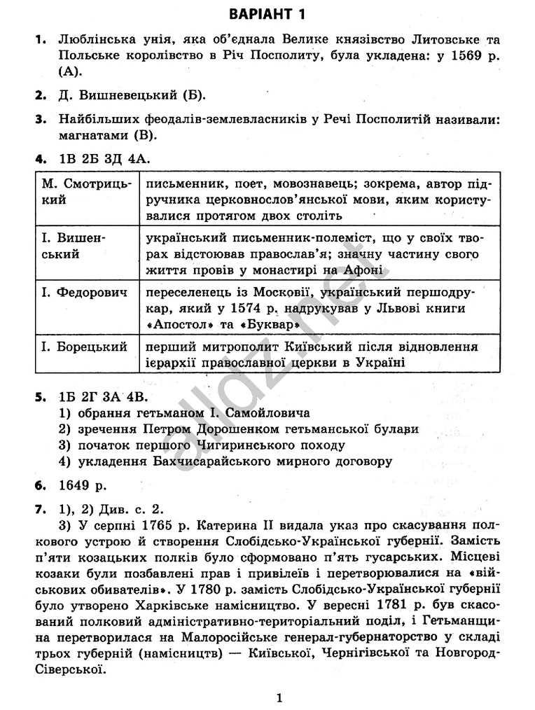 Історія України 8 клас (Відповіді до збірника завдань для підсумкових контрольних робіт) -2011