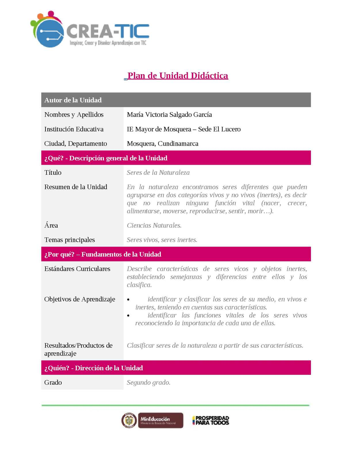 Calaméo - Plantilla Completa Plan De Unidad Didáctica