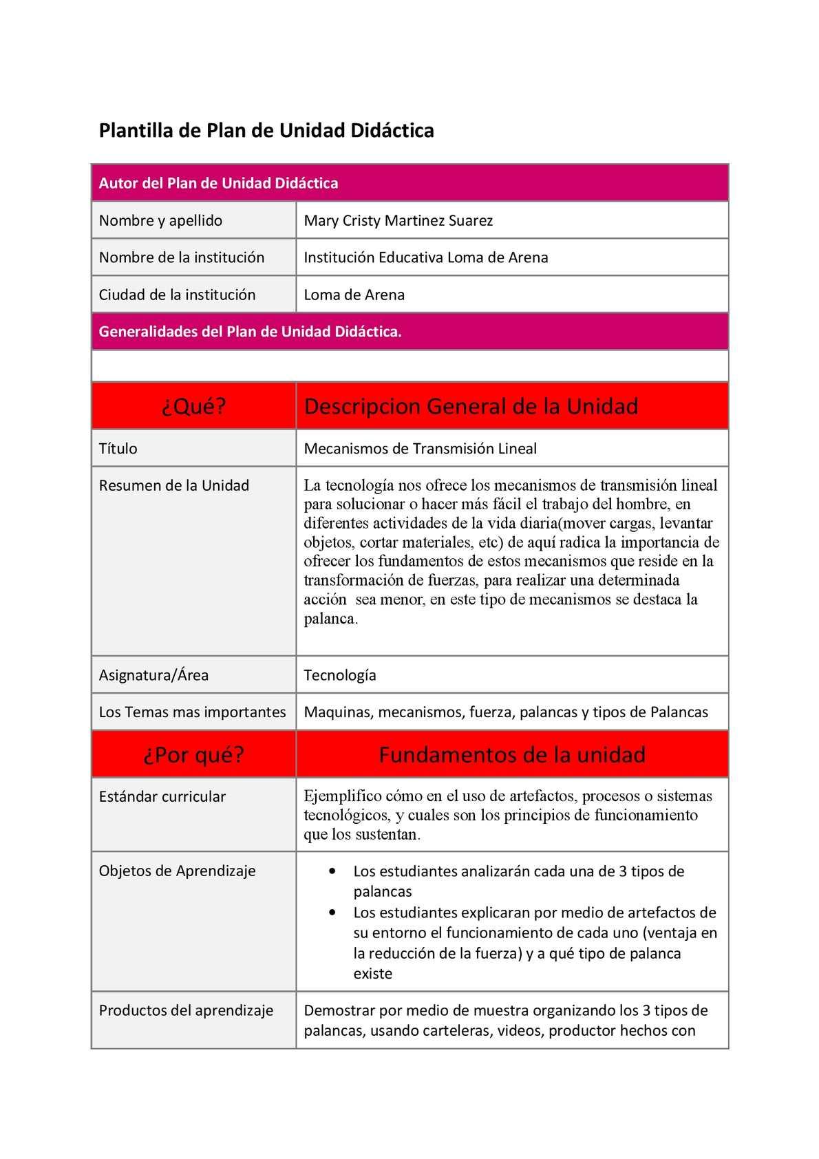 Calaméo - Plantilla De Plan De Unidad Didáctica