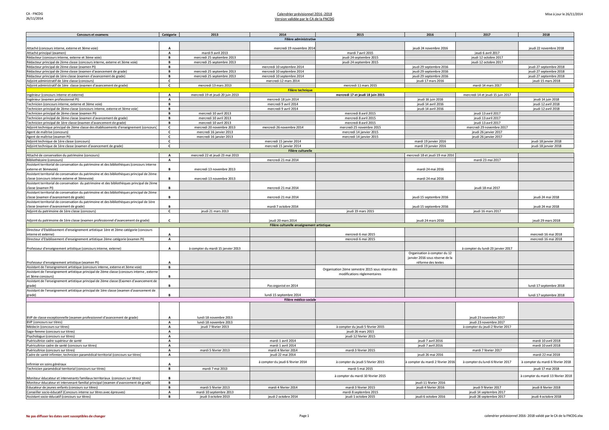 Adjoint administratif concours - Grille adjoint administratif territorial ...